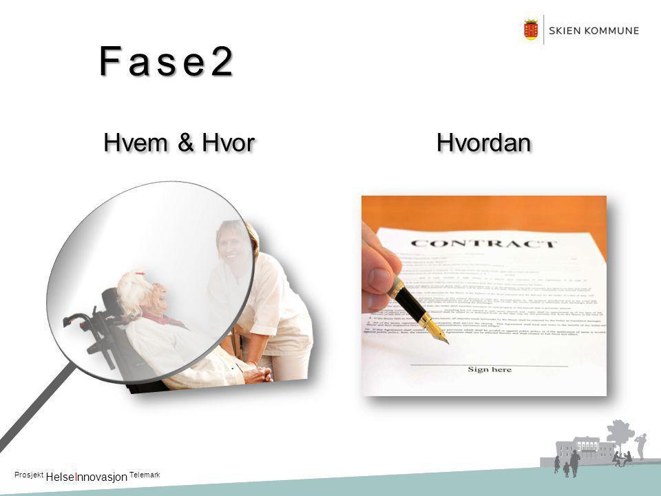 Hvordan Prosjekt HelseInnovasjon Telemark Fase2 Hvem & Hvor