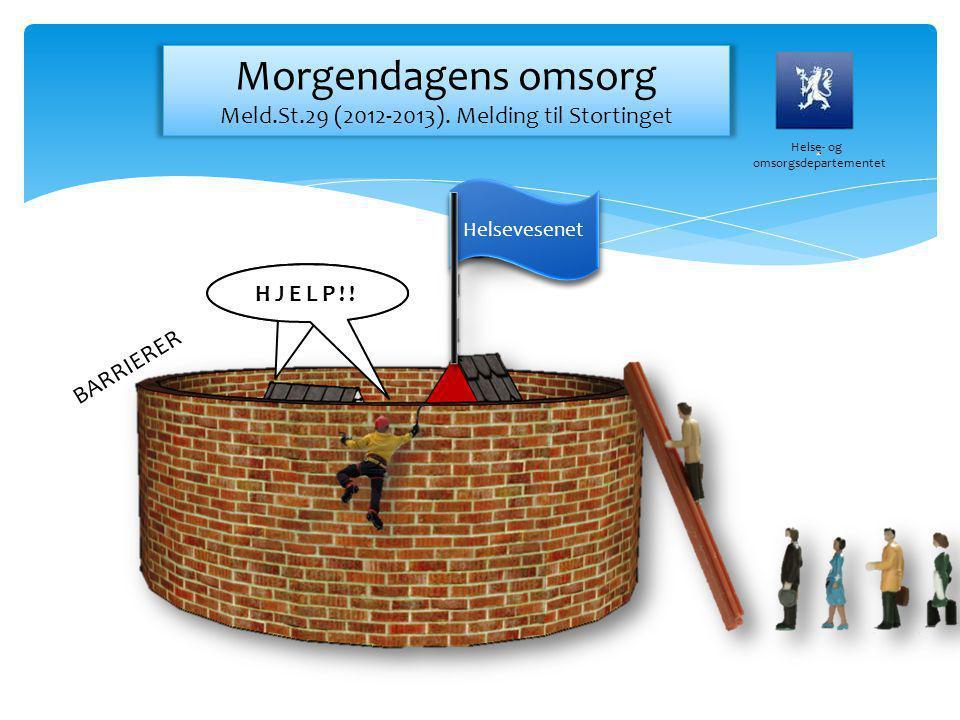 Morgendagens omsorg Meld.St.29 (2012-2013).