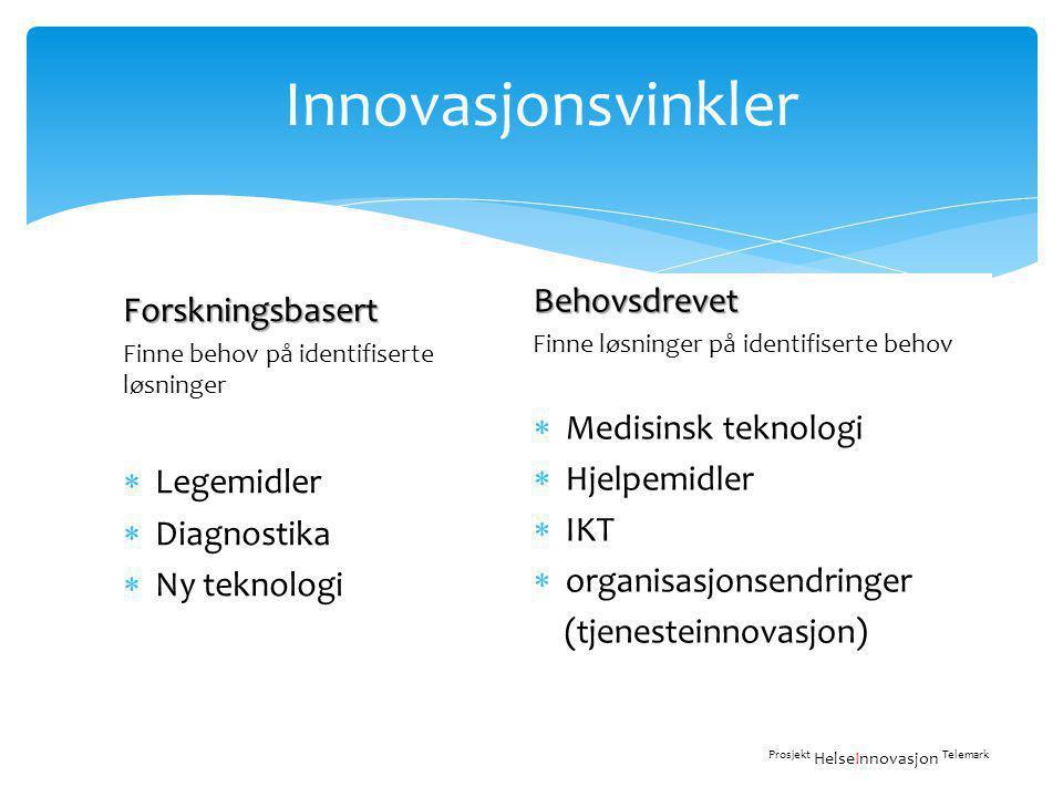 Innovasjonsvinkler Forskningsbasert Finne behov på identifiserte løsninger  Legemidler  Diagnostika  Ny teknologi Behovsdrevet Finne løsninger på identifiserte behov  Medisinsk teknologi  Hjelpemidler  IKT  organisasjonsendringer (tjenesteinnovasjon) Prosjekt HelseInnovasjon Telemark