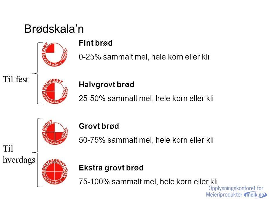 Brødskala'n Fint brød 0-25% sammalt mel, hele korn eller kli Halvgrovt brød 25-50% sammalt mel, hele korn eller kli Grovt brød 50-75% sammalt mel, hele korn eller kli Ekstra grovt brød 75-100% sammalt mel, hele korn eller kli Til fest Til hverdags