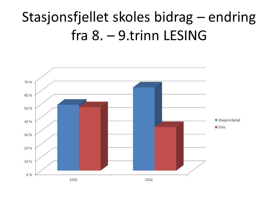 Stasjonsfjellet skoles bidrag – endring fra 8. – 9.trinn LESING