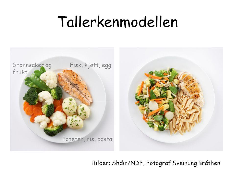 Tallerkenmodellen Fisk, kjøtt, egg Poteter, ris, pasta Grønnsaker og frukt Bilder: Shdir/NDF, Fotograf Sveinung Bråthen