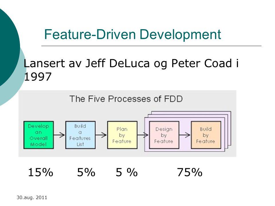Feature-Driven Development Lansert av Jeff DeLuca og Peter Coad i 1997 15% 5% 5 % 75% 30.aug. 2011