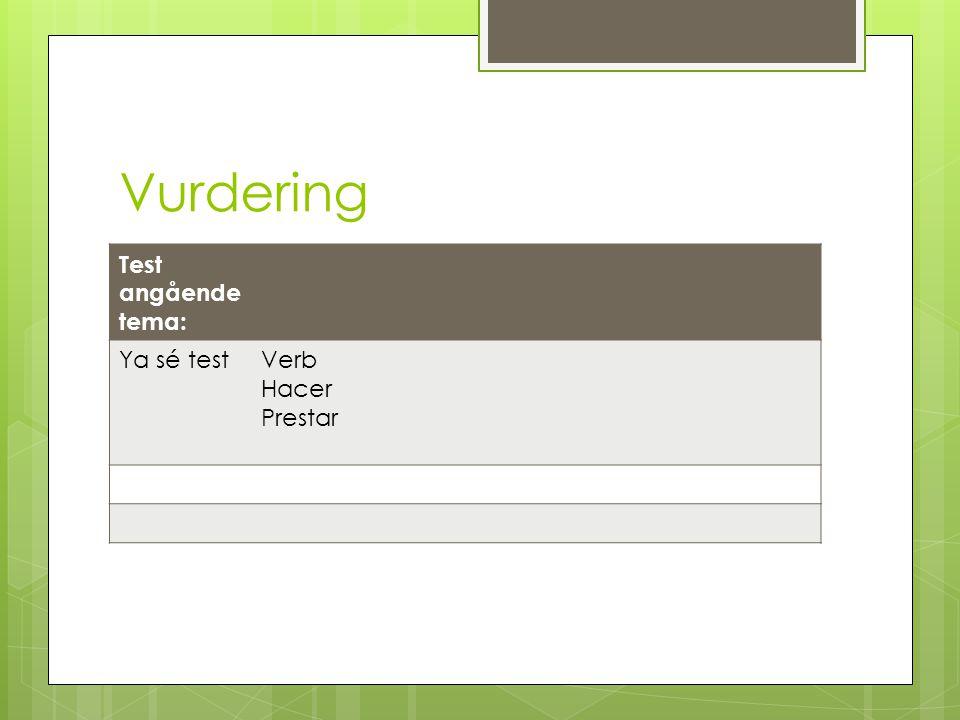 Vurdering Test angående tema: Ya sé testVerb Hacer Prestar