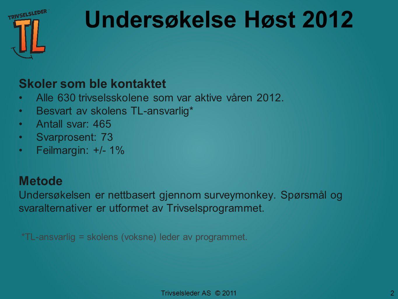 Trivselsleder AS © 2011 Undersøkelse Høst 2012 Skoler som ble kontaktet •Alle 630 trivselsskolene som var aktive våren 2012.