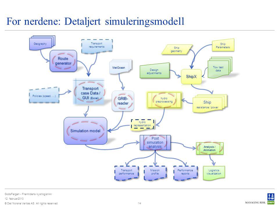 © Det Norske Veritas AS. All rights reserved. GodsFergen - Fremtidens kystlogistikk 12. februar2013 For nerdene: Detaljert simuleringsmodell 14