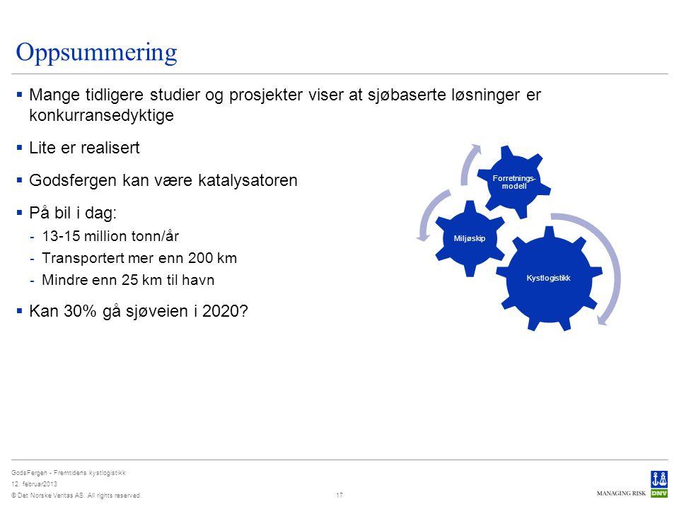 © Det Norske Veritas AS. All rights reserved. GodsFergen - Fremtidens kystlogistikk 12. februar2013 Oppsummering  Mange tidligere studier og prosjekt