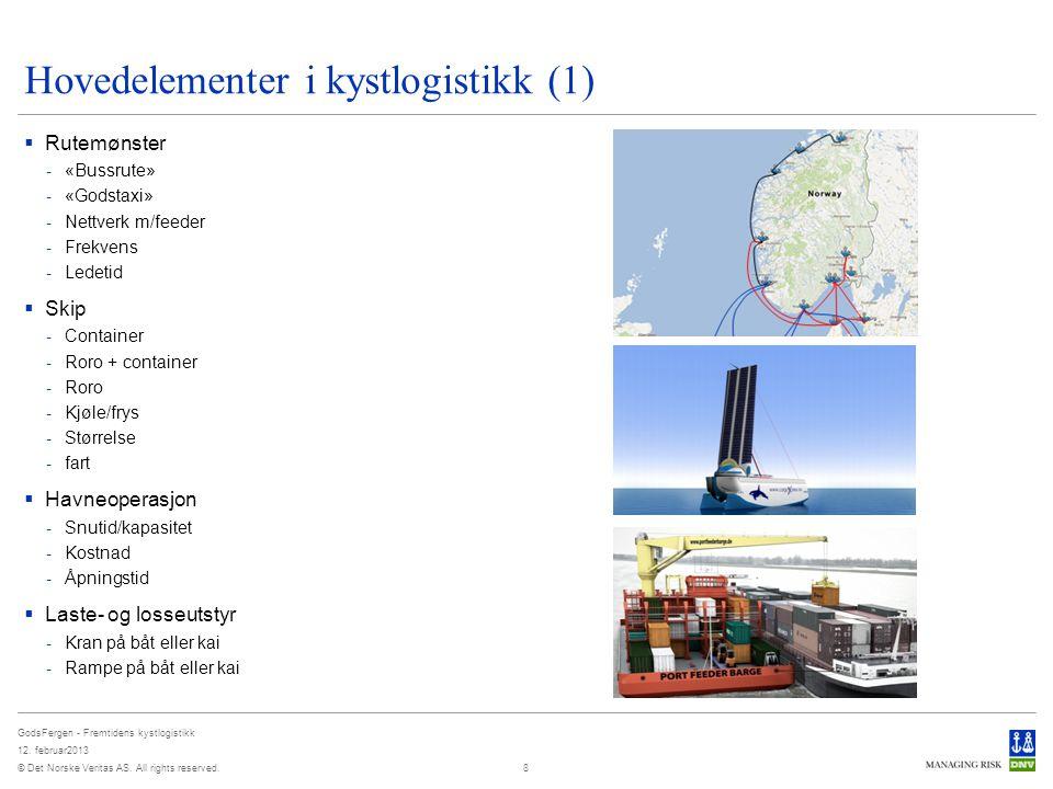 © Det Norske Veritas AS. All rights reserved. GodsFergen - Fremtidens kystlogistikk 12. februar2013 Hovedelementer i kystlogistikk (1)  Rutemønster -