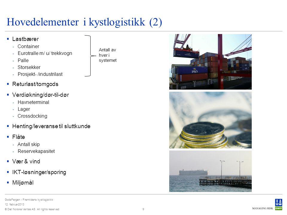 © Det Norske Veritas AS. All rights reserved. GodsFergen - Fremtidens kystlogistikk 12. februar2013 Hovedelementer i kystlogistikk (2)  Lastbærer - C