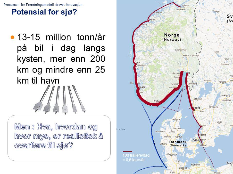 Potensial for sjø?  13-15 million tonn/år på bil i dag langs kysten, mer enn 200 km og mindre enn 25 km til havn 100 trailere/dag = 0,6 tonn/år Prose