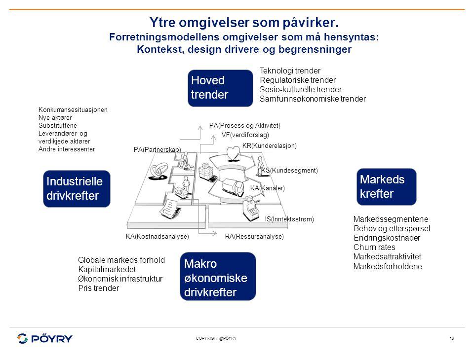 COPYRIGHT@PÖYRY Ytre omgivelser som påvirker. Forretningsmodellens omgivelser som må hensyntas: Kontekst, design drivere og begrensninger 18 KS(Kundes