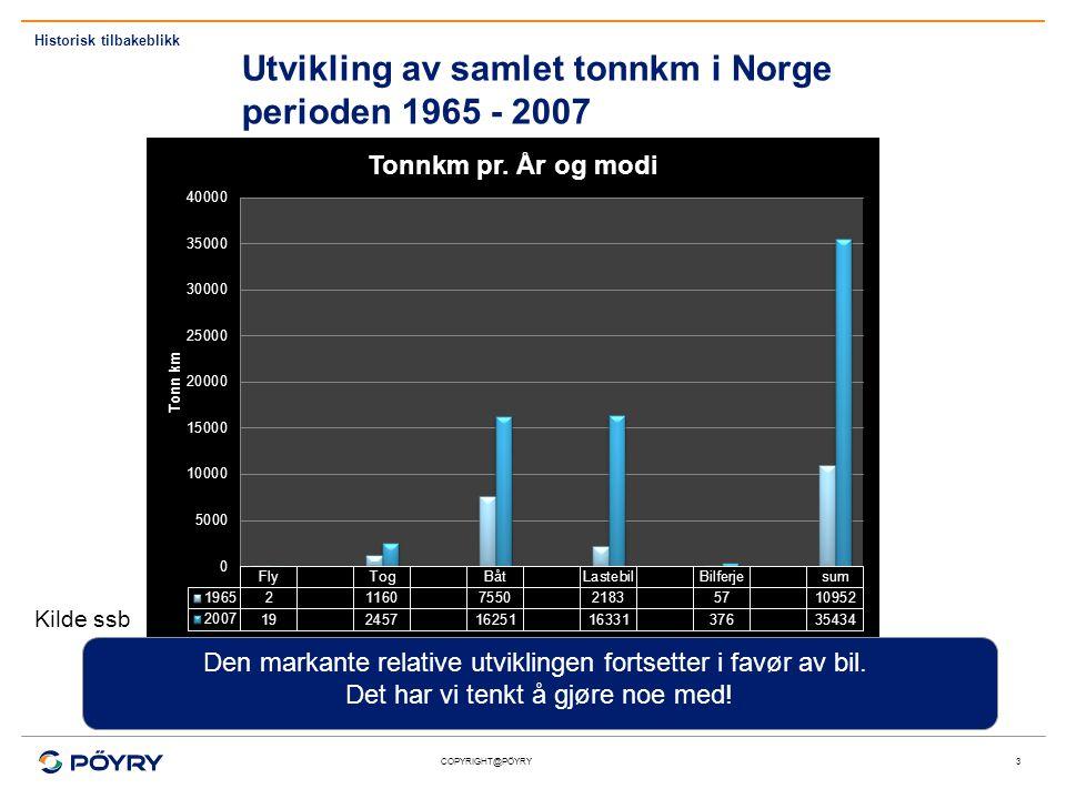 COPYRIGHT@PÖYRY3 Kilde ssb Utvikling av samlet tonnkm i Norge perioden 1965 - 2007 Den markante relative utviklingen fortsetter i favør av bil. Det ha