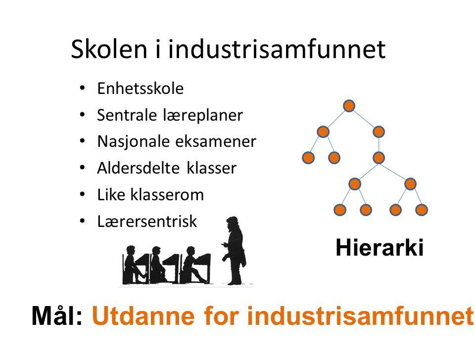 Skolen i industrisamfunnet Hierarki Mål: Utdanne for industrisamfunnet • Enhetsskole • Sentrale læreplaner • Nasjonale eksamener • Aldersdelte klasser