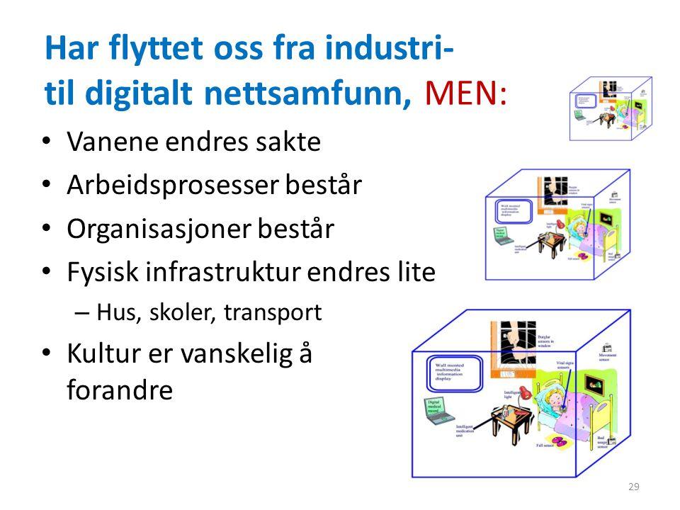 Har flyttet oss fra industri- til digitalt nettsamfunn, MEN: • Vanene endres sakte • Arbeidsprosesser består • Organisasjoner består • Fysisk infrastr