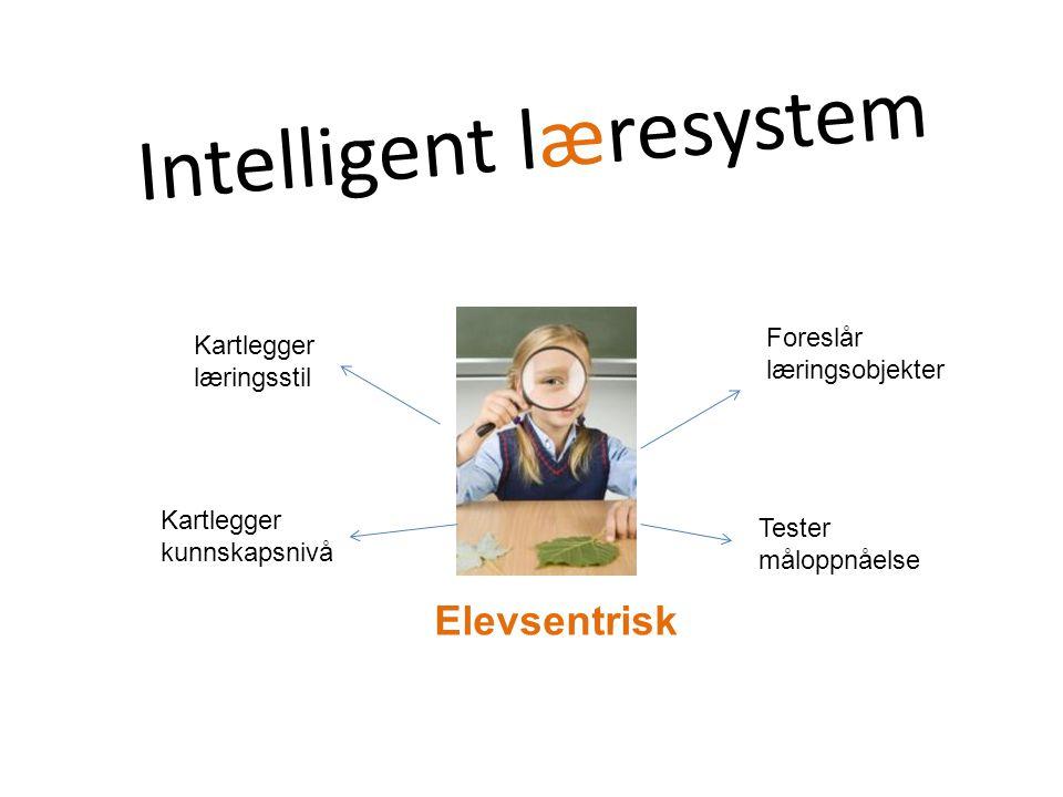 Intelligent læresystem Kartlegger læringsstil Kartlegger kunnskapsnivå Foreslår læringsobjekter Tester måloppnåelse Elevsentrisk