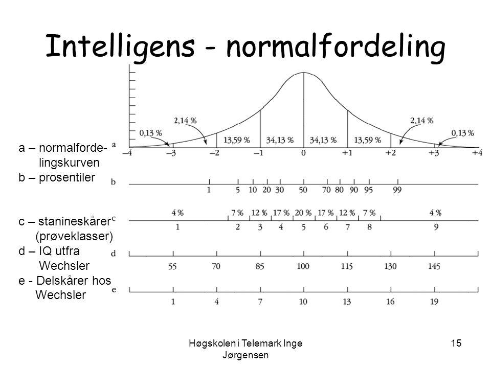 Høgskolen i Telemark Inge Jørgensen 15 Intelligens - normalfordeling a – normalforde- lingskurven b – prosentiler c – stanineskårer (prøveklasser) d –