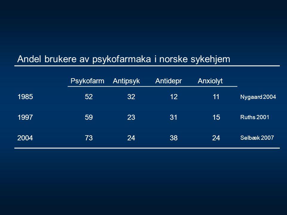 Andel brukere av psykofarmaka i norske sykehjem PsykofarmAntipsykAntideprAnxiolyt 198552321211 Nygaard 2004 199759233115 Ruths 2001 200473243824 Selbæ