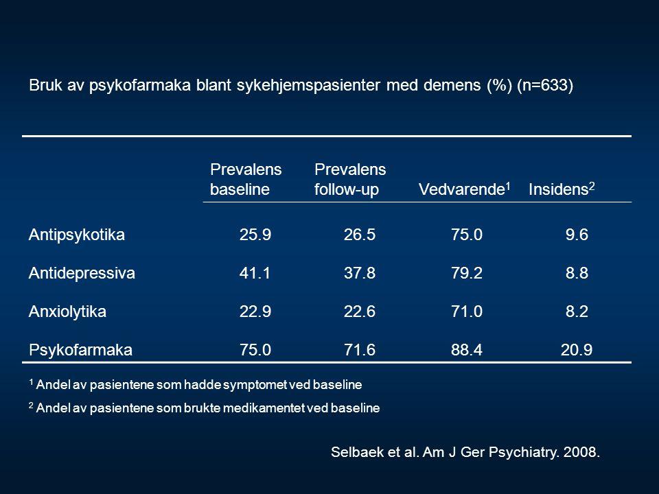 Bruk av psykofarmaka blant sykehjemspasienter med demens (%) (n=633) Prevalens baseline Prevalens follow-upVedvarende 1 Insidens 2 Antipsykotika25.926