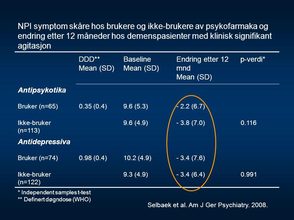 NPI symptom skåre hos brukere og ikke-brukere av psykofarmaka og endring etter 12 måneder hos demenspasienter med klinisk signifikant agitasjon DDD**