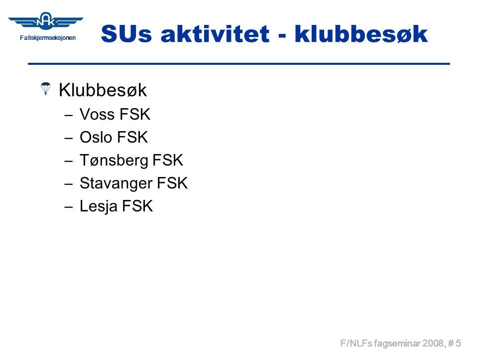 Fallskjermseksjonen F/NLFs fagseminar 2008, # 5 SUs aktivitet - klubbesøk Klubbesøk –Voss FSK –Oslo FSK –Tønsberg FSK –Stavanger FSK –Lesja FSK