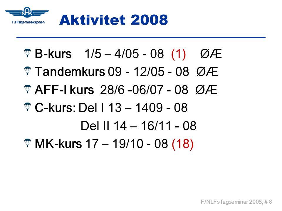Fallskjermseksjonen F/NLFs fagseminar 2008, # 8 Aktivitet 2008 B-kurs 1/5 – 4/05 - 08 (1) ØÆ Tandemkurs 09 - 12/05 - 08 ØÆ AFF-I kurs 28/6 -06/07 - 08 ØÆ C-kurs: Del I 13 – 1409 - 08 Del II 14 – 16/11 - 08 MK-kurs 17 – 19/10 - 08 (18)
