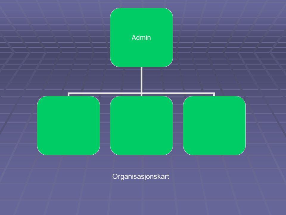 Admin Organisasjonskart