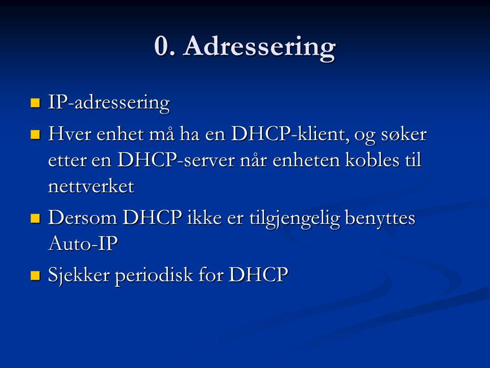 0. Adressering  IP-adressering  Hver enhet må ha en DHCP-klient, og søker etter en DHCP-server når enheten kobles til nettverket  Dersom DHCP ikke