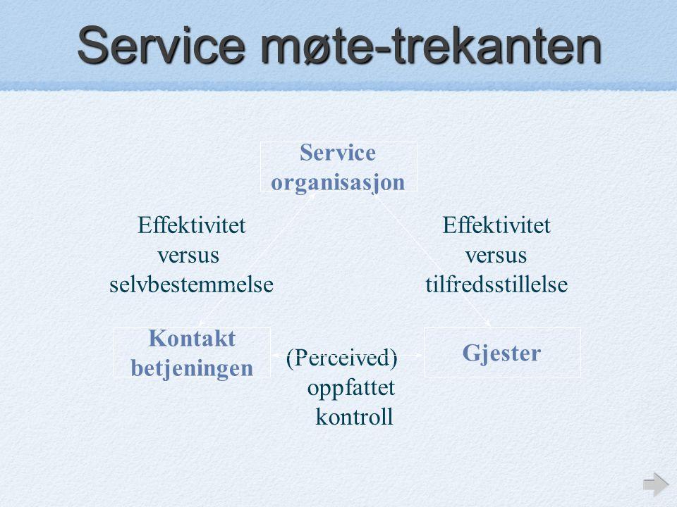 Service møte-trekanten Service organisasjon Effektivitet versus tilfredsstillelse Effektivitet versus selvbestemmelse Gjester Kontakt betjeningen (Per
