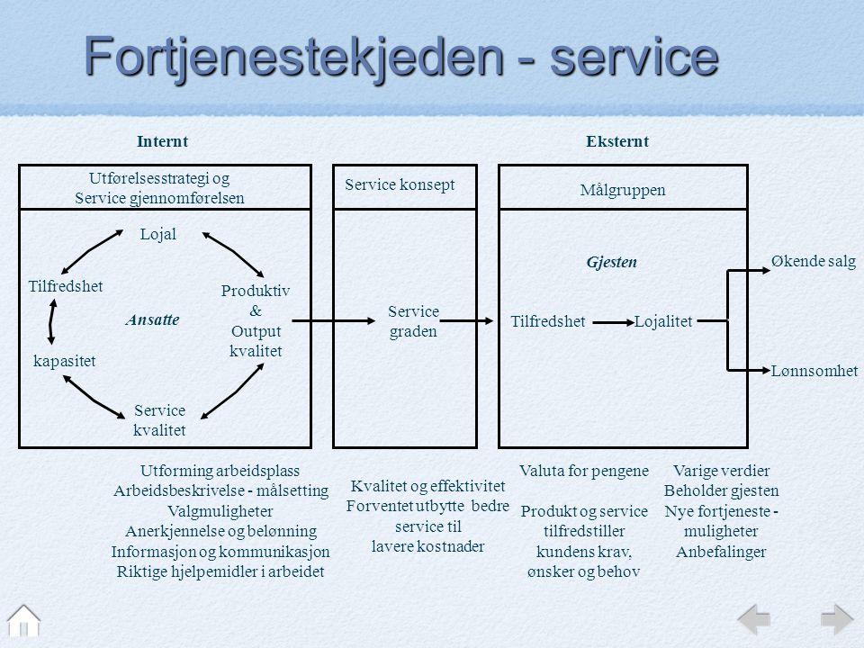 Fortjenestekjeden - service Internt Utførelsesstrategi og Service gjennomførelsen Service konsept Målgruppen Service graden Gjesten Lojal Produktiv &