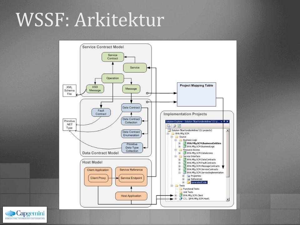 WSSF: Arkitektur
