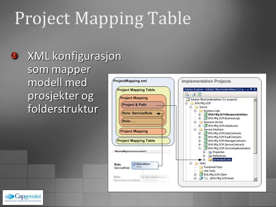 Project Mapping Table XML konfigurasjon som mapper modell med prosjekter og folderstruktur