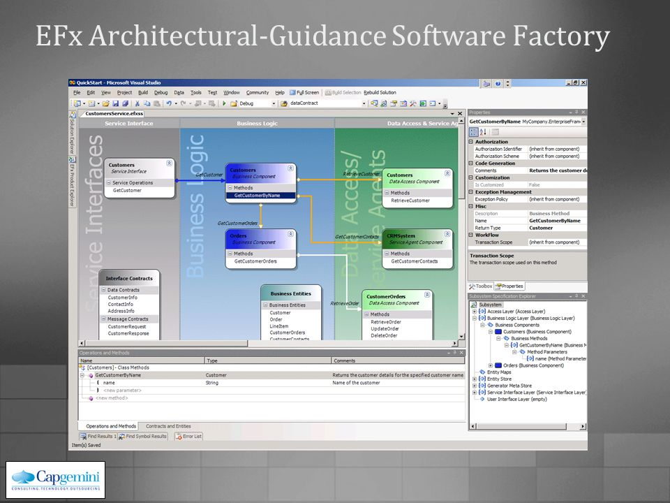 EFx Architectural-Guidance Software Factory
