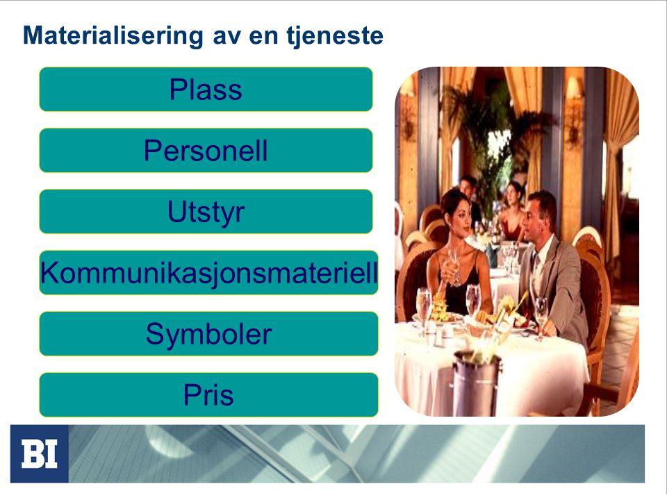 Materialisering av en tjeneste Plass Personell Utstyr Kommunikasjonsmateriell Symboler Pris