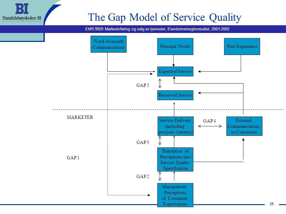 EMS 9920 Markedsføring og salg av tjenester, Eiendomsmeglerstudiet, 2001-2002 30 Kvalitetsdimensjoner n Reliability n Responsiveness n Tangibility n A