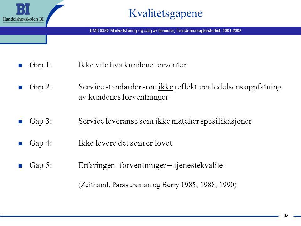 EMS 9920 Markedsføring og salg av tjenester, Eiendomsmeglerstudiet, 2001-2002 31 The Gap Model of Service Quality Word-of-mouth Communications Persona