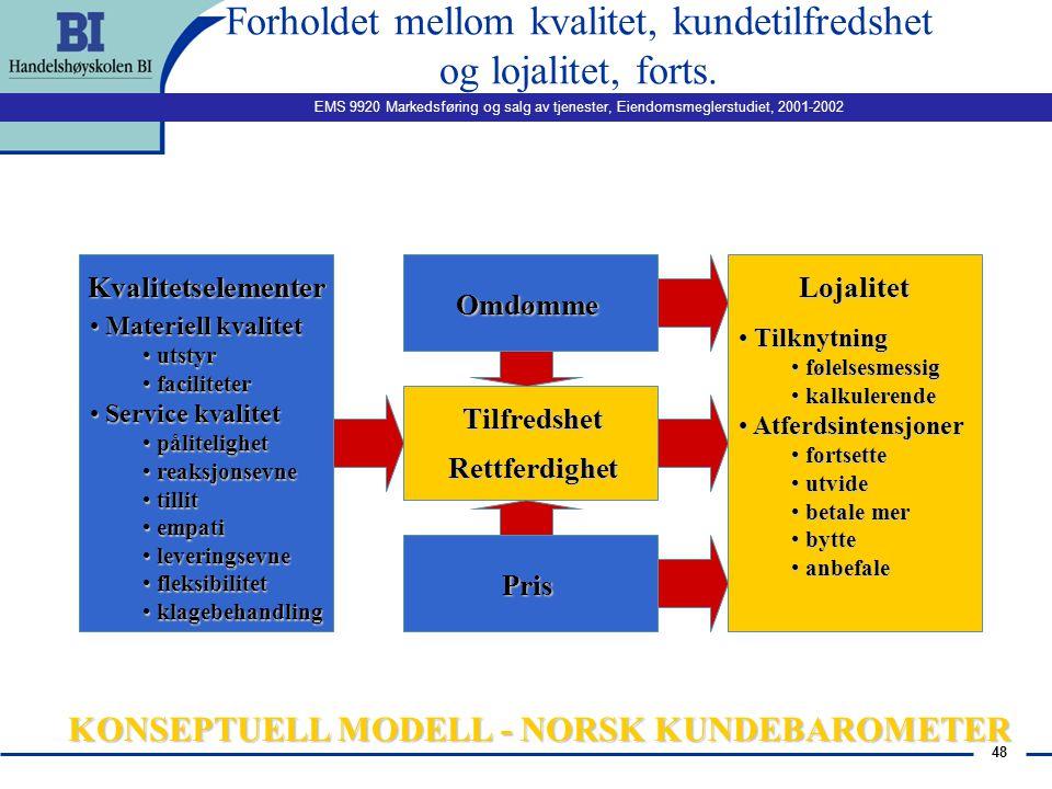 EMS 9920 Markedsføring og salg av tjenester, Eiendomsmeglerstudiet, 2001-2002 47 Forholdet mellom kvalitet, kundetilfredshet og lojalitet