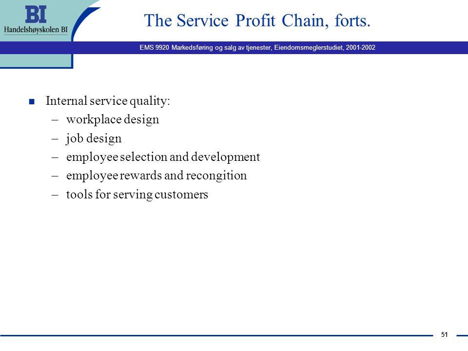 EMS 9920 Markedsføring og salg av tjenester, Eiendomsmeglerstudiet, 2001-2002 50 The Service Profit Chain Internal service quality Employee Satisfacti
