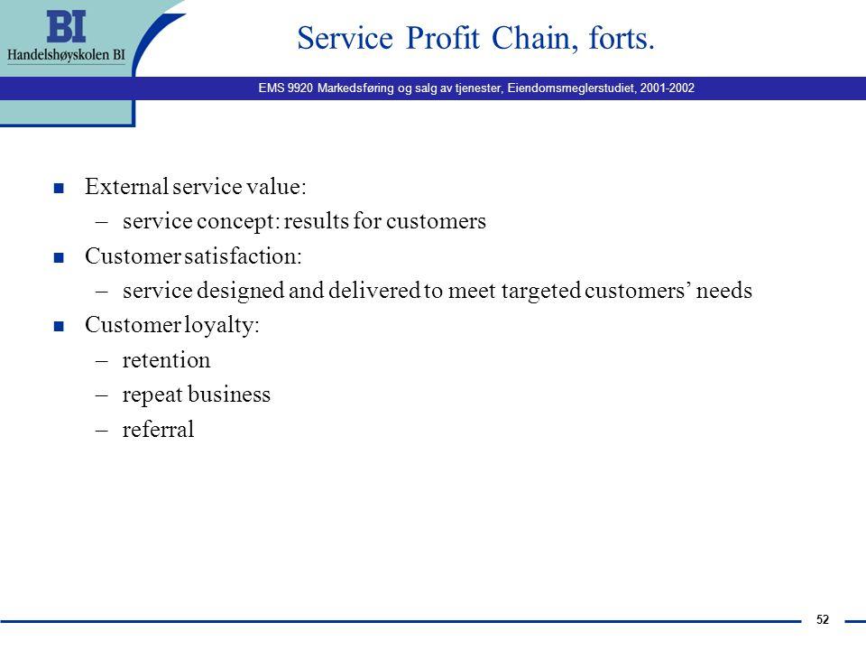 EMS 9920 Markedsføring og salg av tjenester, Eiendomsmeglerstudiet, 2001-2002 51 The Service Profit Chain, forts. n Internal service quality: –workpla