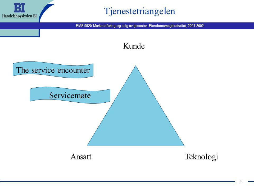 """EMS 9920 Markedsføring og salg av tjenester, Eiendomsmeglerstudiet, 2001-2002 5 Klassifiseringer (Lovelock 1985, Andreassen 1995) 2. """"Hvordan blir tje"""