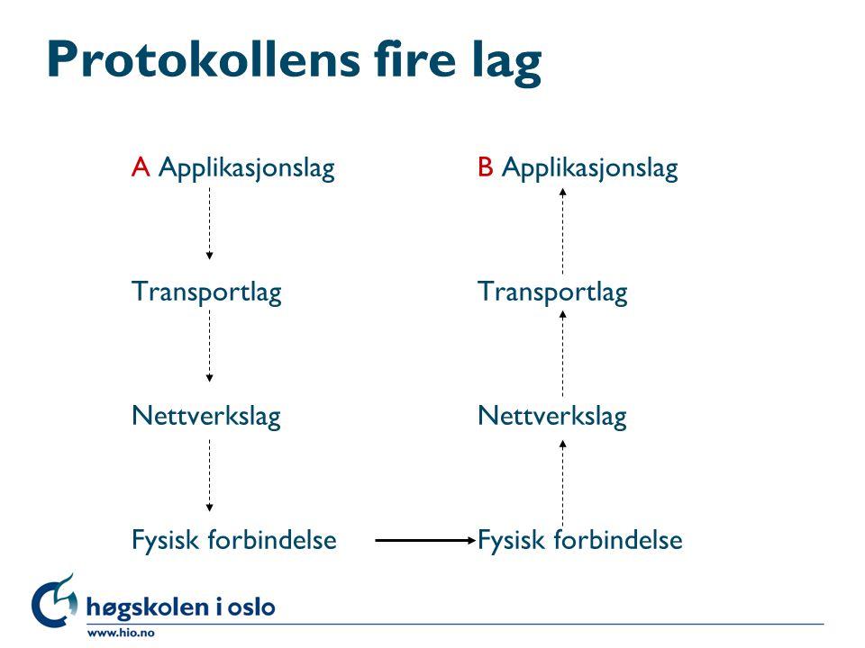 Protokollens fire lag A ApplikasjonslagB ApplikasjonslagTransportlagNettverkslagFysisk forbindelse