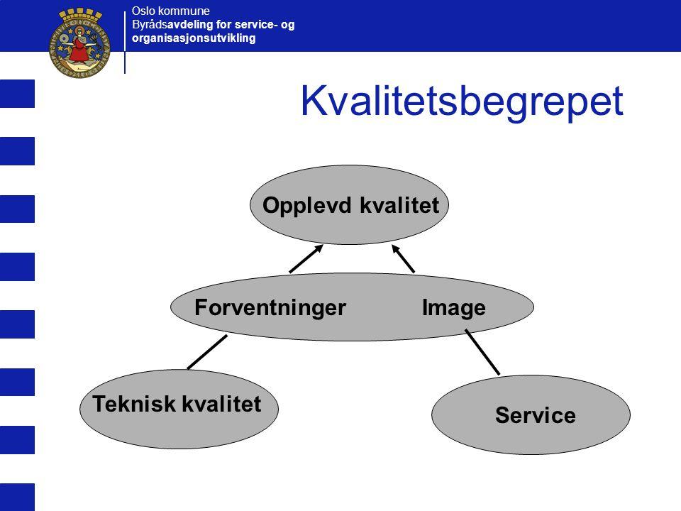 Oslo kommune Byrådsavdeling for service- og organisasjonsutvikling Kvalitetsbegrepet Opplevd kvalitet Teknisk kvalitet Service Forventninger Image