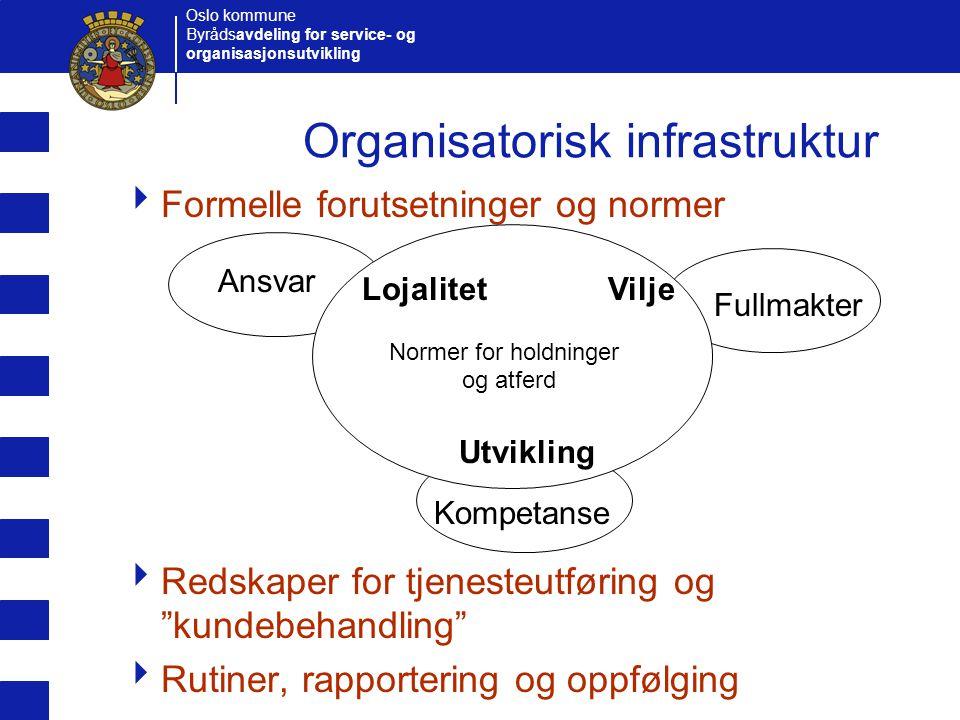 Oslo kommune Byrådsavdeling for service- og organisasjonsutvikling Organisatorisk infrastruktur  Formelle forutsetninger og normer  Redskaper for tj