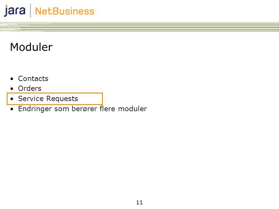 11 Moduler •Contacts •Orders •Service Requests •Endringer som berører flere moduler