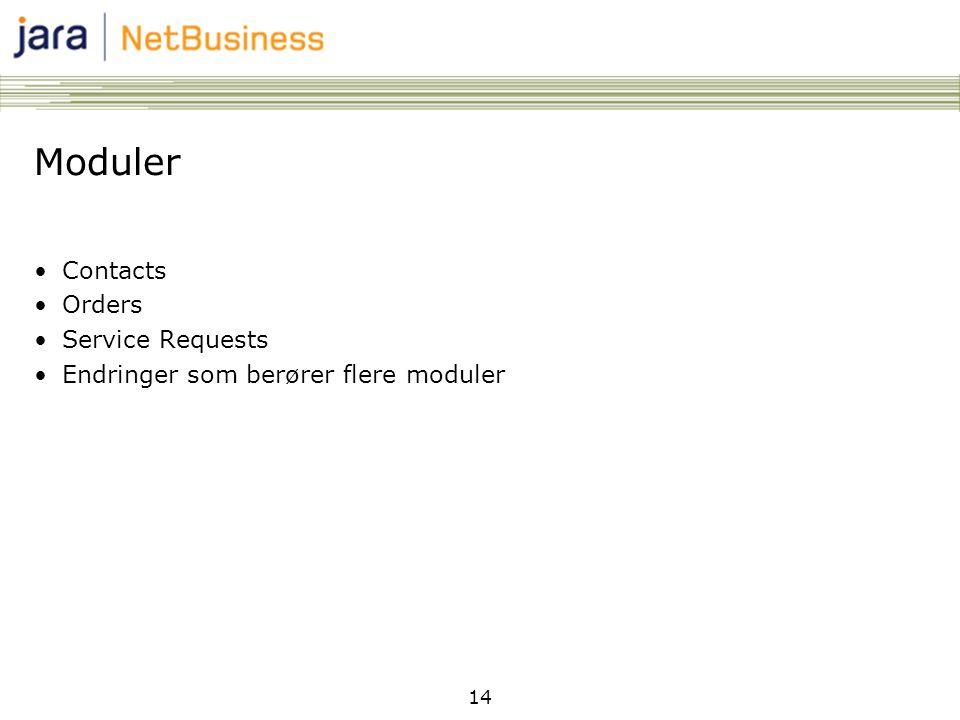 14 Moduler •Contacts •Orders •Service Requests •Endringer som berører flere moduler
