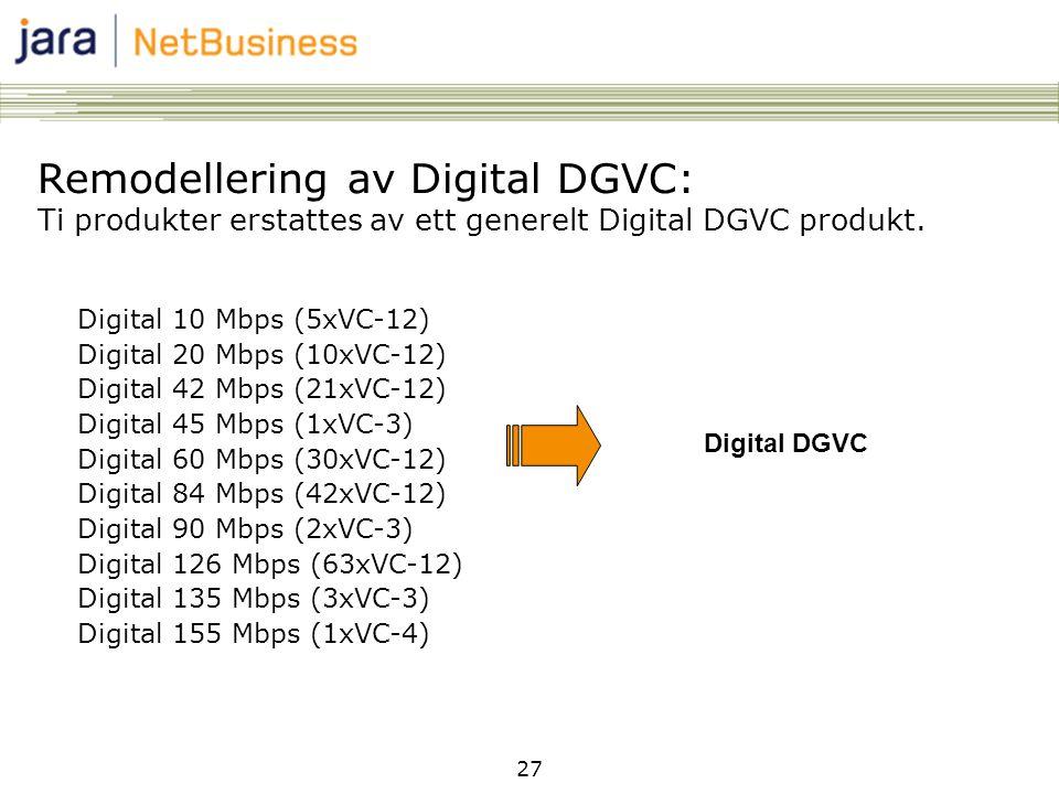 27 Remodellering av Digital DGVC: Ti produkter erstattes av ett generelt Digital DGVC produkt.