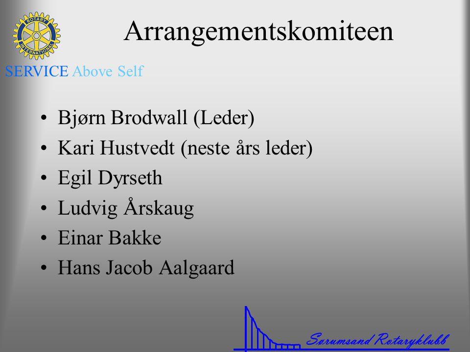 Sørumsand Rotaryklubb SERVICE Above Self Arrangementskomiteen •Bjørn Brodwall (Leder) •Kari Hustvedt (neste års leder) •Egil Dyrseth •Ludvig Årskaug •