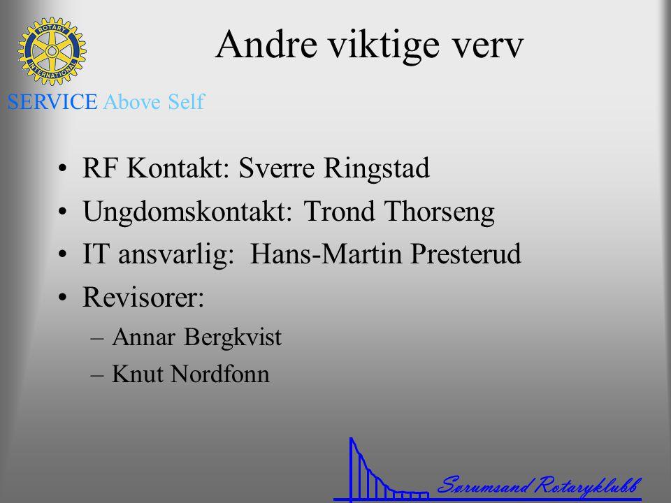 Sørumsand Rotaryklubb SERVICE Above Self Andre viktige verv •RF Kontakt: Sverre Ringstad •Ungdomskontakt: Trond Thorseng •IT ansvarlig: Hans-Martin Pr