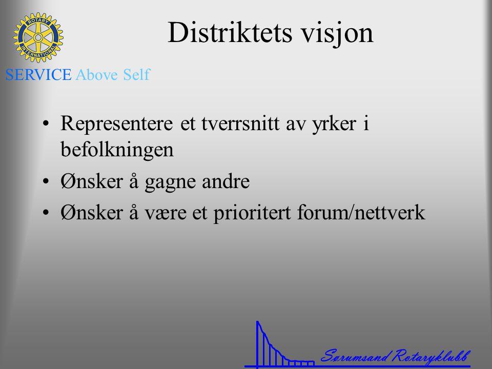 Sørumsand Rotaryklubb SERVICE Above Self Distriktets visjon •Representere et tverrsnitt av yrker i befolkningen •Ønsker å gagne andre •Ønsker å være e