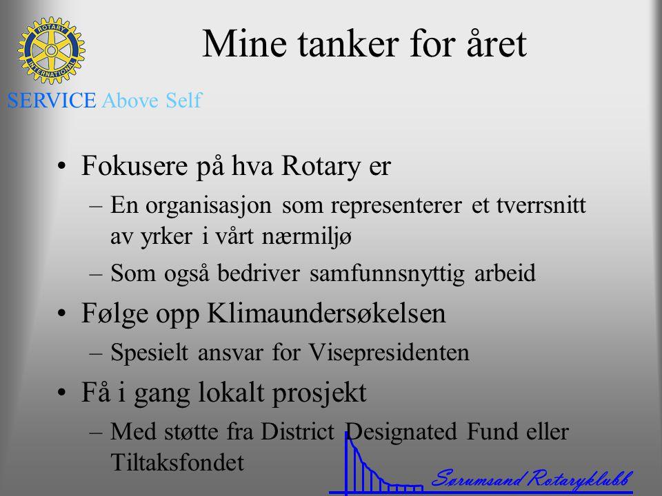 Sørumsand Rotaryklubb SERVICE Above Self Mine tanker for året •Fokusere på hva Rotary er –En organisasjon som representerer et tverrsnitt av yrker i v