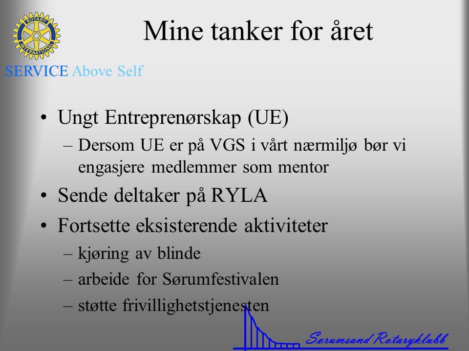 Sørumsand Rotaryklubb SERVICE Above Self Mine tanker for året •Ungt Entreprenørskap (UE) –Dersom UE er på VGS i vårt nærmiljø bør vi engasjere medlemm